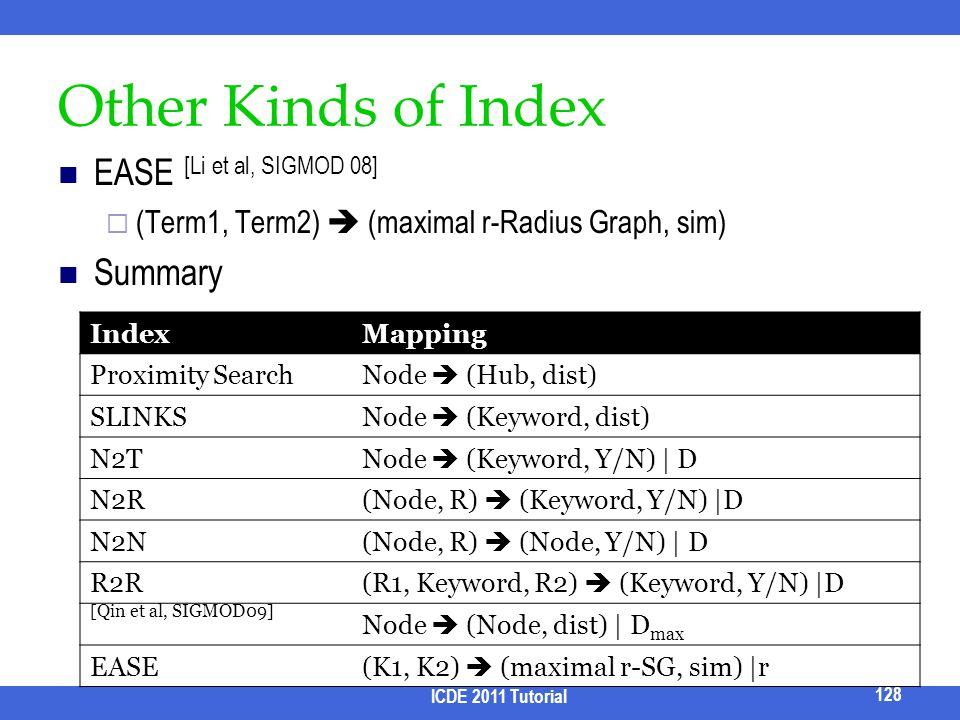 Other Kinds of Index EASE [Li et al, SIGMOD 08] Summary